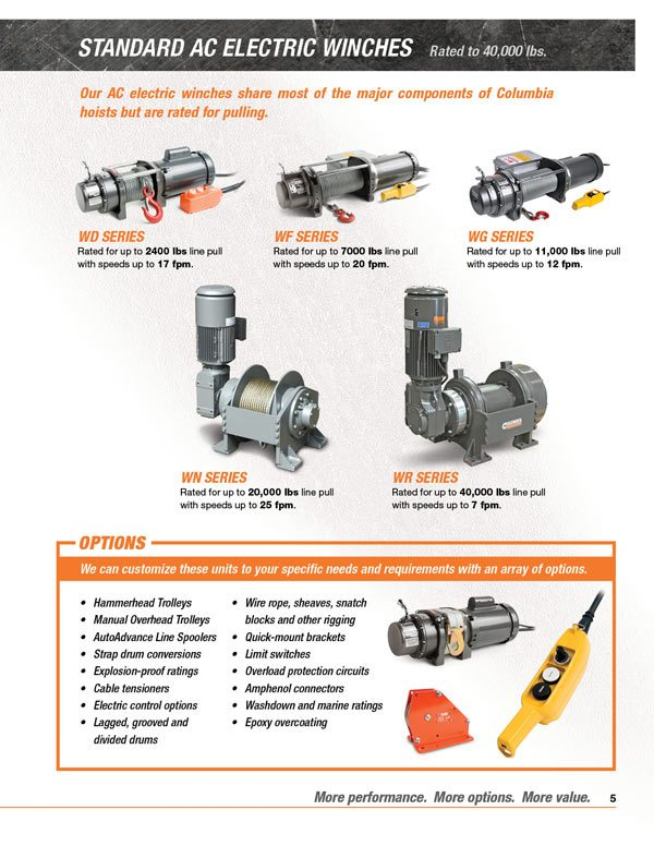 APPI Product Brochure 05 allied power products, inc winch and hoist specialists 120 Volt Hoist Motor Wiring at readyjetset.co